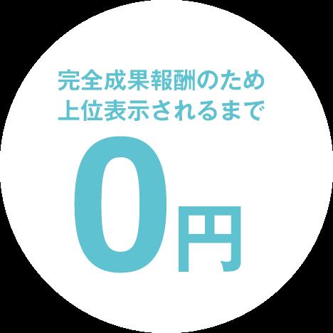 完全成果報酬のため上位表示されるまで0円