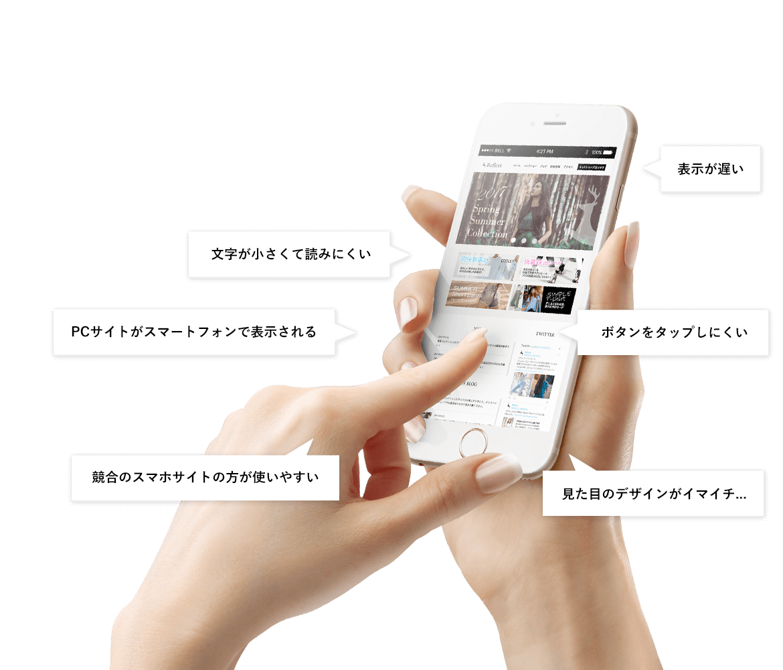 PCサイトがスマートフォンで表示される 競合のスマホサイトの方が使いやすい 見た目のデザインがイマイチ... 文字が小さくて読みにくい ボタンをタップしにくい 表示が遅い